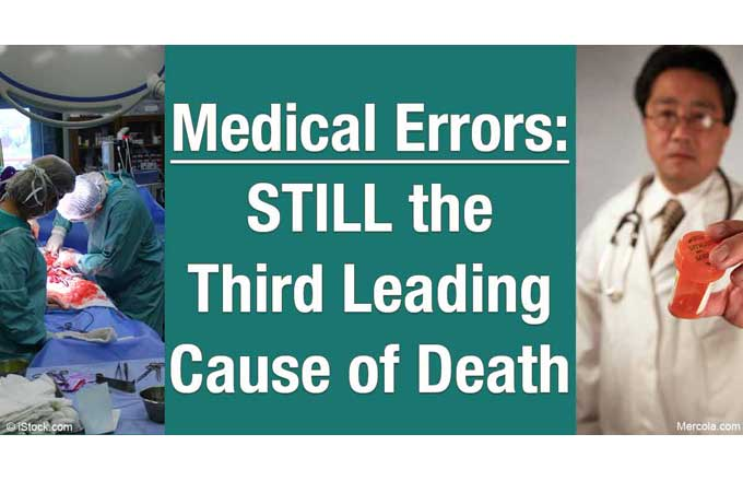 Medical Errors: STILL the Third Leading Cause of Death